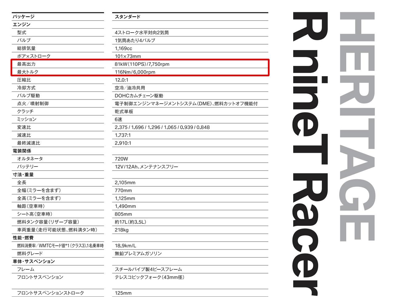 RnineTracer(BMW)のスペック表