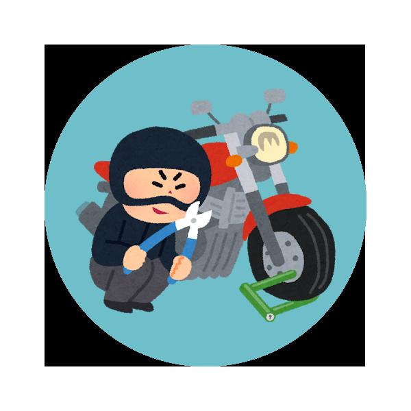バイクの盗難補償について