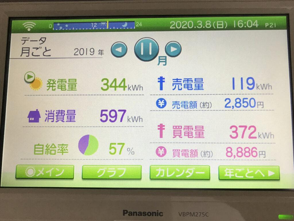 売電開始2ヶ月目(2019年11月)の売電結果