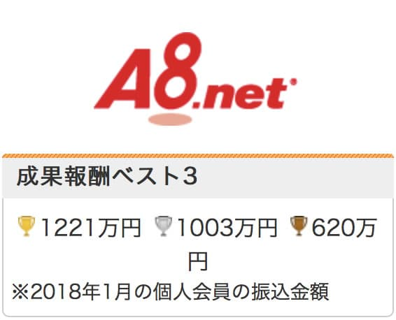 A8.netの月間アフィリエイト報酬