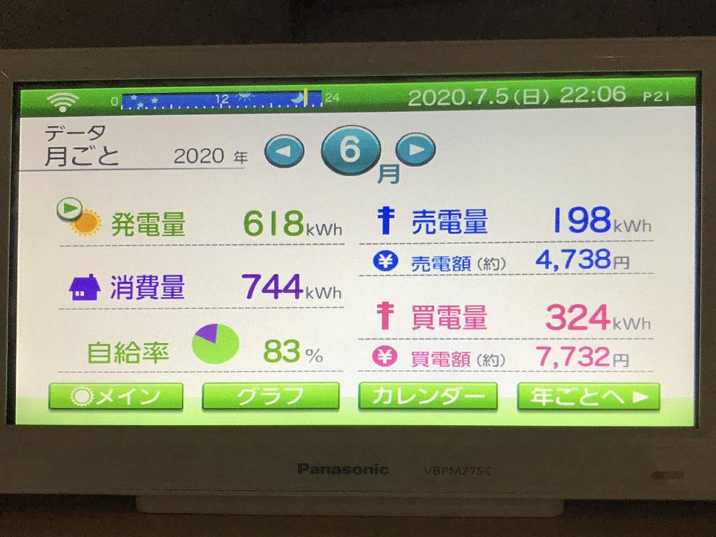 6月のソーラー発電・売電結果